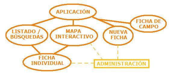 aplicacion-inventario